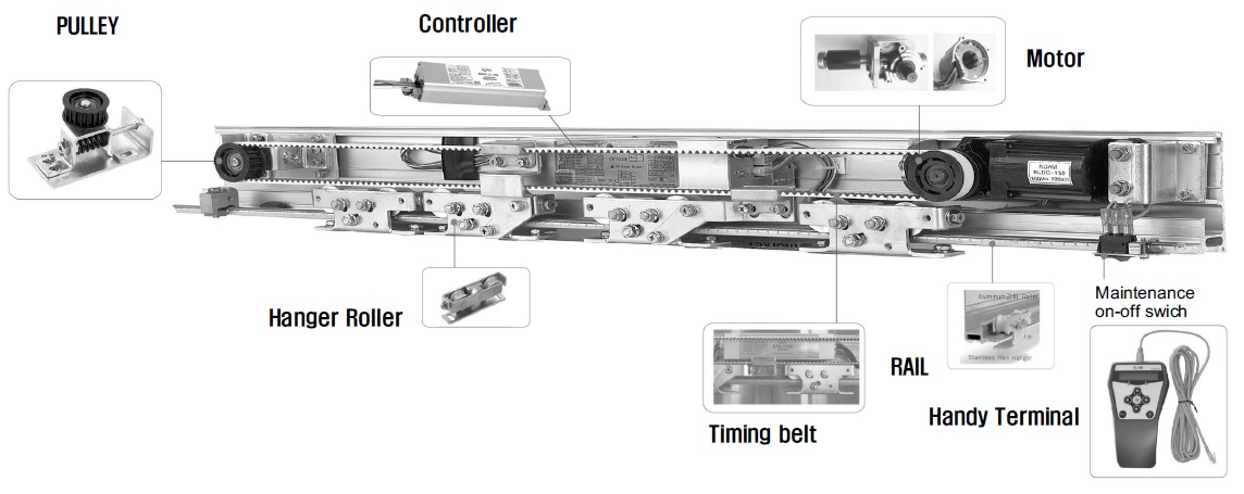 thanh phan chinh KYK BLDC-40